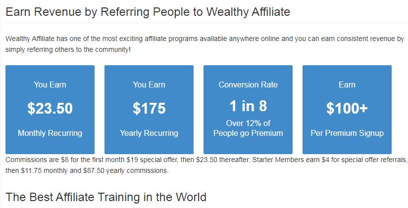 Wealthy affiliate premium commission table